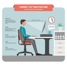 Choosing the right location for your computer monitor on the desk or workspace can be a difficult decision. Yet if not positioned correctly, your monitor can cause neck pain, shoulder pain, or even eye strain. Proper Sitting Posture, Good Posture, Home Office, Office Set, Bedroom Office, Workplace Safety, Workplace Wellness, Lower Belly Fat, Best Desk