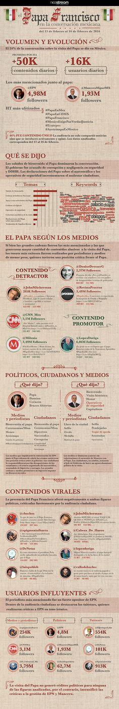 infografia-ss_francisco