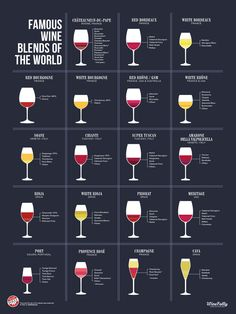 - Description - Specifications x Poster Print Inside your favorite wine blends. Ever wonder what grape varieties are in Bordeaux or Amarone? This elegant chart shows what's inside famous wine Wine Drinks, Alcoholic Drinks, Beverages, Art Du Vin, Wein Poster, Aperitivos Finger Food, Wine Folly, Famous Wines, Wine Education