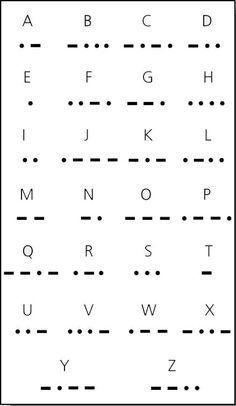 Karen\'s Ideas Galore!: The Morse Code Treasure Hunt, part II