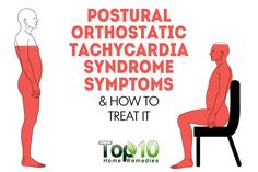 Postural Tachycardia Syndrome symptoms and how to treat it Top 10 Home Remedies, Good Posture, Alternative Medicine, Chronic Illness, Disorders, Pots, Medical