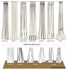 Curtains Guide (bottom line)