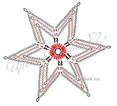 snowflake 452 schema 1