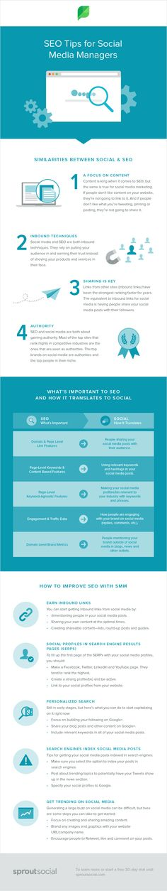 SEO Tips for Social Media Managers - infographic