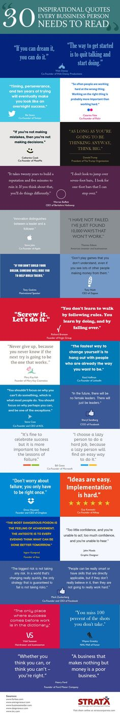 30 Inspirational Quotes Every Business Person Needs To Read #infographic
