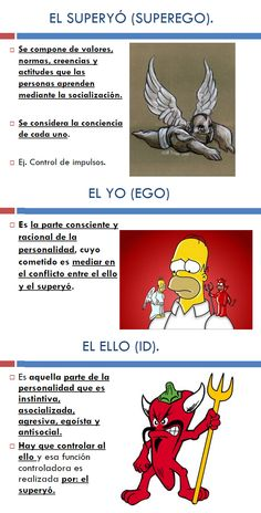 ... ELLO, YO y SUPERYÓ. Modelo de la mente humana. Sigmund Freud.