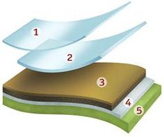Asthma Allergy Friendly Alternative to Linoleum Flooring > FiberFloor