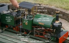 A Steam Loco's Controls Toy Trains, Model Trains, Garden Railroad, Water Boiler, Safety Valve, Steam Engine, Steam Locomotive, Water Tank, Motor