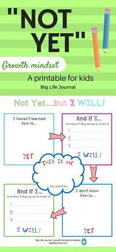 """Teach your child the power of """"not yet"""" with this fun printable. Let them think about what they want to learn which they don't know YET. This is part of Big Life Journal's growth mindset printables for kids."""