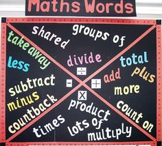 Math vocabulary bulletin board
