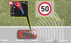 Ford Introduces Technology to Inhibit Speeding +http://brml.co/1bCW5Do