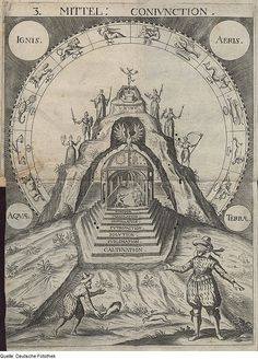 middle eastern alchemy - Google Search