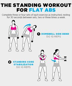 4 Standing Super Flat Ab Exercises for Women. The major muscles of the core reside in the area of the belly and the mid and lower back (not the shoulders),