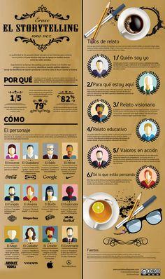 ¿Quieres hacer storytelling? esta infografía es una valiosa guía.