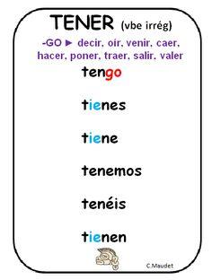 Verbo TENER (irregular)