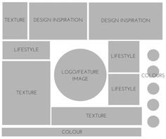 good information on layout for mood board