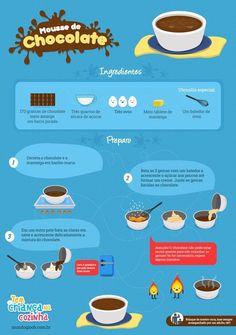 Visita: https://clairessugar.blogspot.com.es/ para recetas paso a paso con vídeos divertidos y fáciles!  ^^ Receita de mousse de chocolate! www.ixigirl.com �