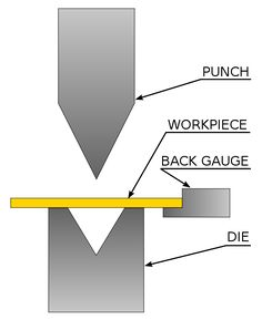 Press brake schematic