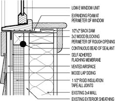 Flanged window at head exterior foam sheathing 3 4 in - Retrofit exterior wall insulation ...