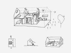 casa del caso: IST-House