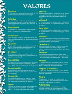 valores-have students choose a value they feel they need more of and write 5 steps to reach that goal (IR + A or Future) Coaching, Good Habits, Spanish Language, Human Resources, Kids Education, Good To Know, Leadership, Positivity, Yoga