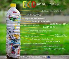 ECO-IDEAS Y RECICLAJE : ECO-LADRILLOS.