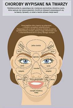 Health Diet, Health Fitness, Brown Spots On Skin, Traditional Chinese Medicine, Nutrition, Face And Body, Healthy Skin, Health And Beauty, Healthy Lifestyle