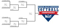 The field is set for the 2013 MVC Softball Championship!