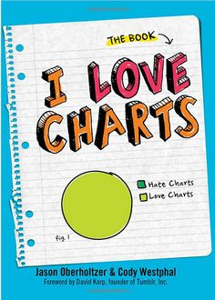 I Love Charts by Jason Oberholtzer & Cody Westphal