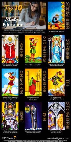 It's time to hit the books when these #Tarot cards appear. These cards help the student consider what path to take in #study and #education. Download your free copy of my Top 10 Tarot Cards for love, finances, career, life purpose and so much more at http://www.biddytarot.com/admin/top-10-tarot-cards-ebook. It's my gift to you!