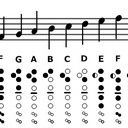 Recorder sheet music of well known songs
