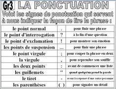 Aide-Memoire pour se souvenir des 10 signes de ponctuation et pour reconnaitre les cinq types de phrase.  Super!!