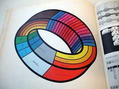 Graphis Diagrams: The Graphic Visualization Of Abstract Data by Walter Herdeg, 1974