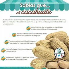 Beneficios del Maní o cacahuate