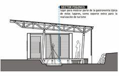 Escuela de Arquitecura, Universidad de Talca   PROYECTO DE TÍTULO           Alumno: Patricio Esteban Merino Mella     Año:  2012.     Pro...