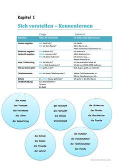 Kennenlernen neue deutsche rechtschreibung