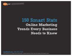 150-smartstatsonlinemarketingtrendseverybusinessneedstoknow by ReachLocal via Slideshare