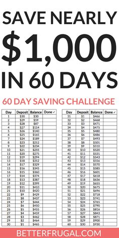 Saving money is hard, no matter who you are. An easy way to make saving money fun is to turn it into a challenge! This 60 Day Money Saving Challenge will help keep you on track to reach your savings goals. Don't forget to download your free printable tracker!