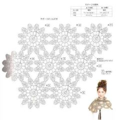 Pattern crochet unit rose chal
