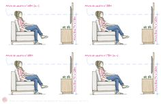 distancia-ideal-entre-a-tv-e-o-sofa-da-sala-altura.png (5059×3273)