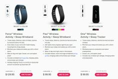 fitbit1 Fitbit Force Review