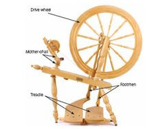 An Introduction to Spinning Wheels:  How to Choose and Use a Spinning Wheel (+ A Guide for Plying Yarn)