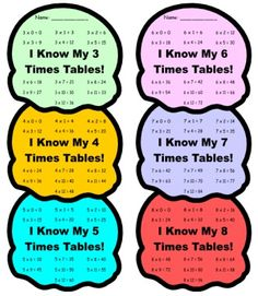Get an ice cream at lunch to celebrate knowing all their times tables.