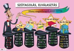 Kids Learning, Comic Books, Education, School, Cover, Language, Cartoons, Comics, Onderwijs