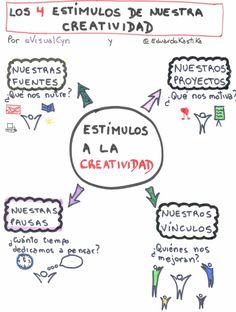 Cuatro estímulos que determinan nuestra creatividad, por @EduardoKastika