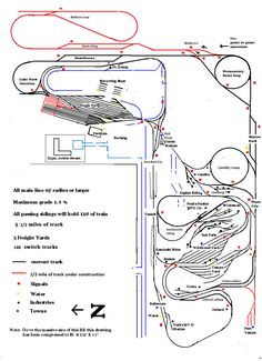image result for model railway wiring diagrams model rail Model Railway Wiring Diagrams Model Railway Wiring Diagrams #45 model railroad wiring diagrams