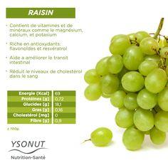 Aujourd'hui, nous vous parlons de raisin, toutes ses variétés nous apportent beaucoup de bienfaits. Saviez-vous qu'il contiennent du #tryptophane et qui aide à être de bonne #humeur ?