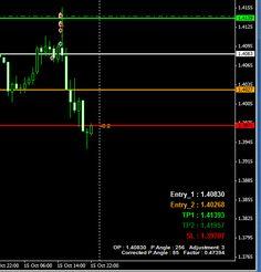 price action trading manual pdf