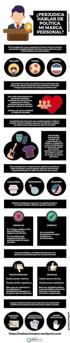 ¿Perjudica hablar de política mi marca personal? #infografia