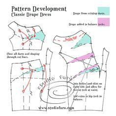 Learn my Drape Dress pattern making technique in a day inNovember #Coolamon. http://www.studiofaro.com/book-industry-workshops-advanced?utm_content=buffer043b8&utm_medium=social&utm_source=pinterest.com&utm_campaign=buffer #DrapePatternMaking #Riverina